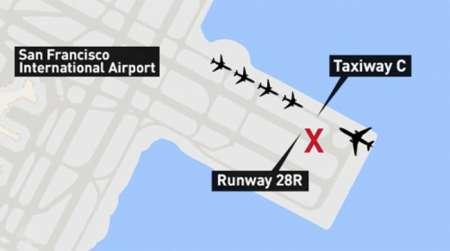 В США диспетчер аэропорта предотвратил крупнейшую в истории авиакатастрофу