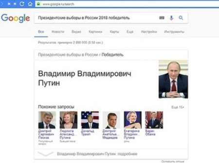 Google объявил Владимира Путина победителем президентских выборов 2018