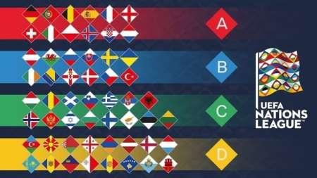 Результаты жеребьевки Лиги наций