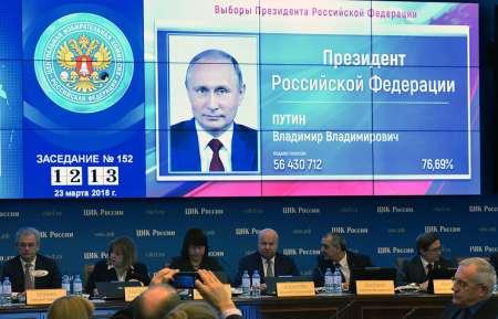 Итоги выборов президента России: ЦИК утвердила итоги выборов 2018