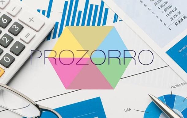 Последовательность действий приватизации объектов через систему Прозорро